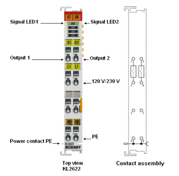 the relay output terminal of 2-channel