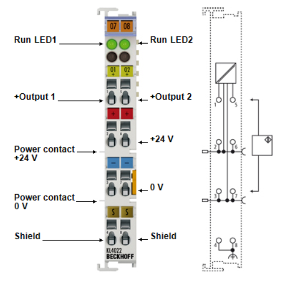 2 analog output terminal channels