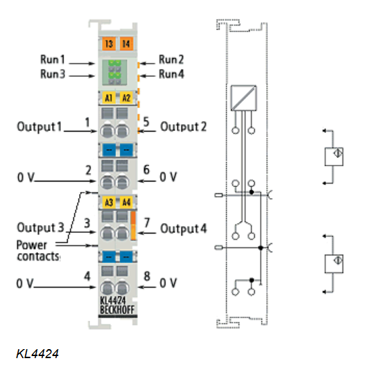 the analog output terminal 4 channel